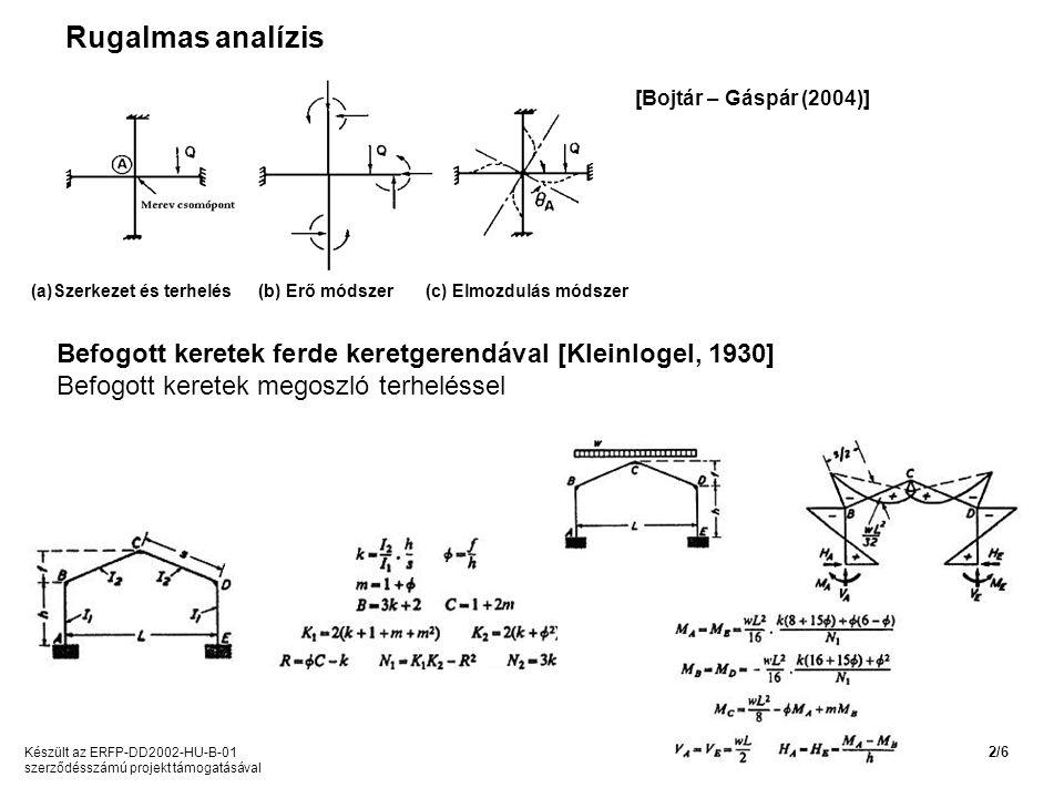 Rugalmas analízis [Bojtár – Gáspár (2004)] Szerkezet és terhelés. (b) Erő módszer. (c) Elmozdulás módszer.